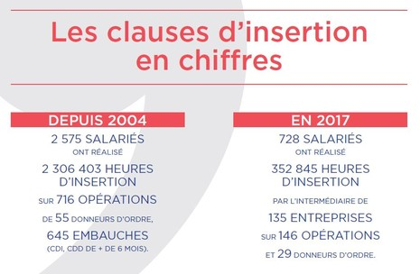 clause_insertion_chiffres_2017